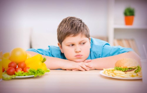 Obesity in Children: Whats, Whys and Hows