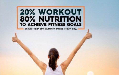 80-20 Rule for Weight Loss
