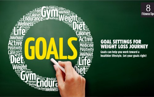 Goal Settings for Weight Loss Journey